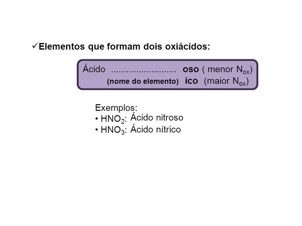 (nome do elemento) ico (maior Nox)