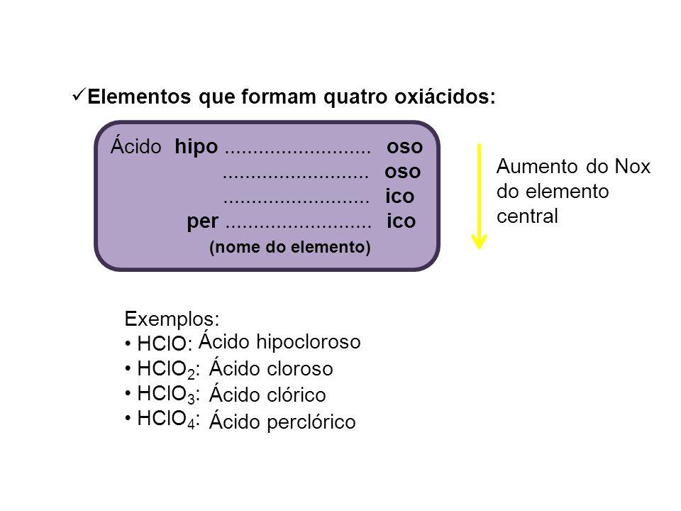 Elementos que formam quatro oxiácidos: