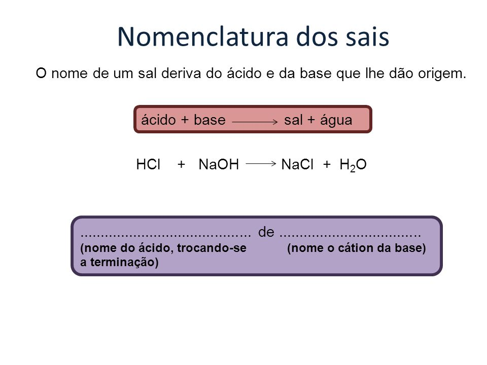 Nomenclatura dos sais O nome de um sal deriva do ácido e da base que lhe dão origem. ácido + base sal + água.