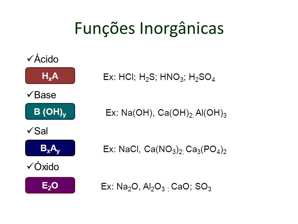 Funções Inorgânicas Ácido Base Sal Óxido HxA Ex: HCl; H2S; HNO3; H2SO4