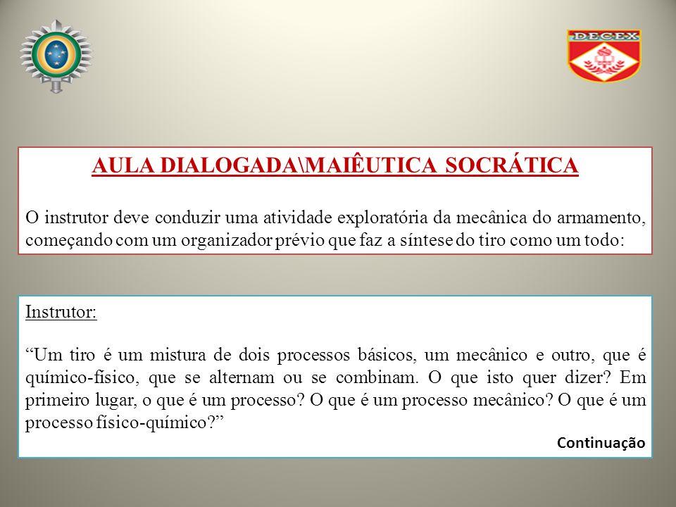 AULA DIALOGADA\MAIÊUTICA SOCRÁTICA