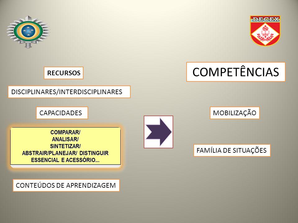 COMPETÊNCIAS RECURSOS DISCIPLINARES/INTERDISCIPLINARES CAPACIDADES