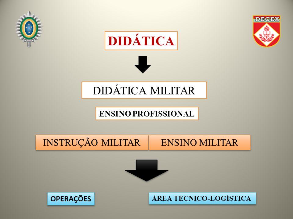 DIDÁTICA DIDÁTICA MILITAR INSTRUÇÃO MILITAR ENSINO MILITAR