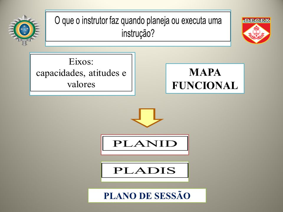MAPA FUNCIONAL PLANO DE SESSÃO