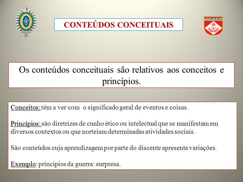 CONTEÚDOS CONCEITUAIS