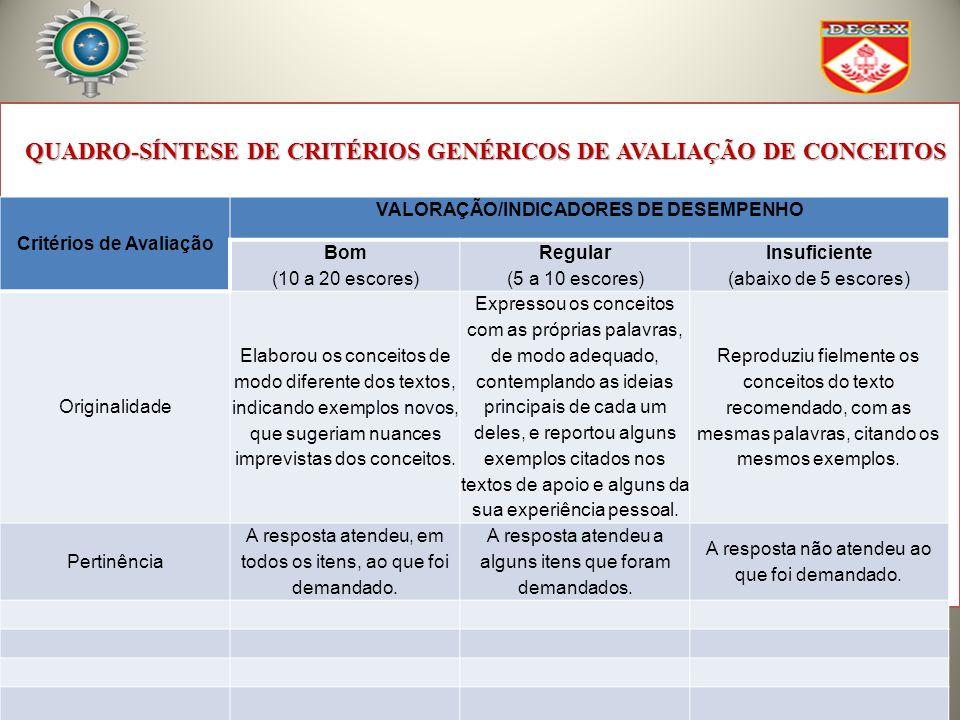 Quadro-síntese de critérios genéricos de avaliação de conceitos
