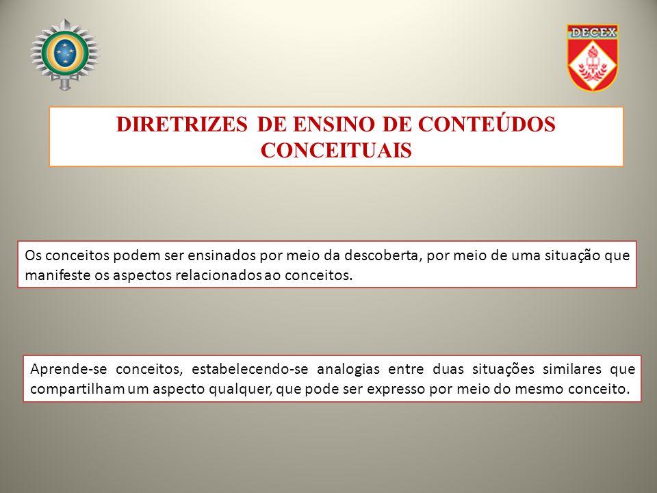 DIRETRIZES DE ENSINO DE CONTEÚDOS CONCEITUAIS