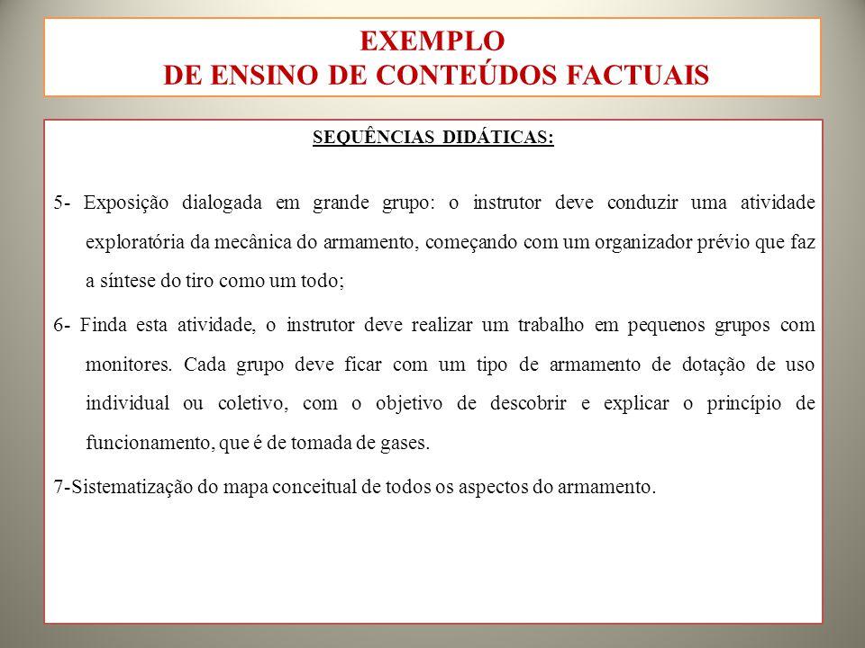 DE ENSINO DE CONTEÚDOS FACTUAIS SEQUÊNCIAS DIDÁTICAS:
