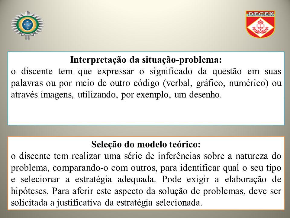 Interpretação da situação-problema: Seleção do modelo teórico: