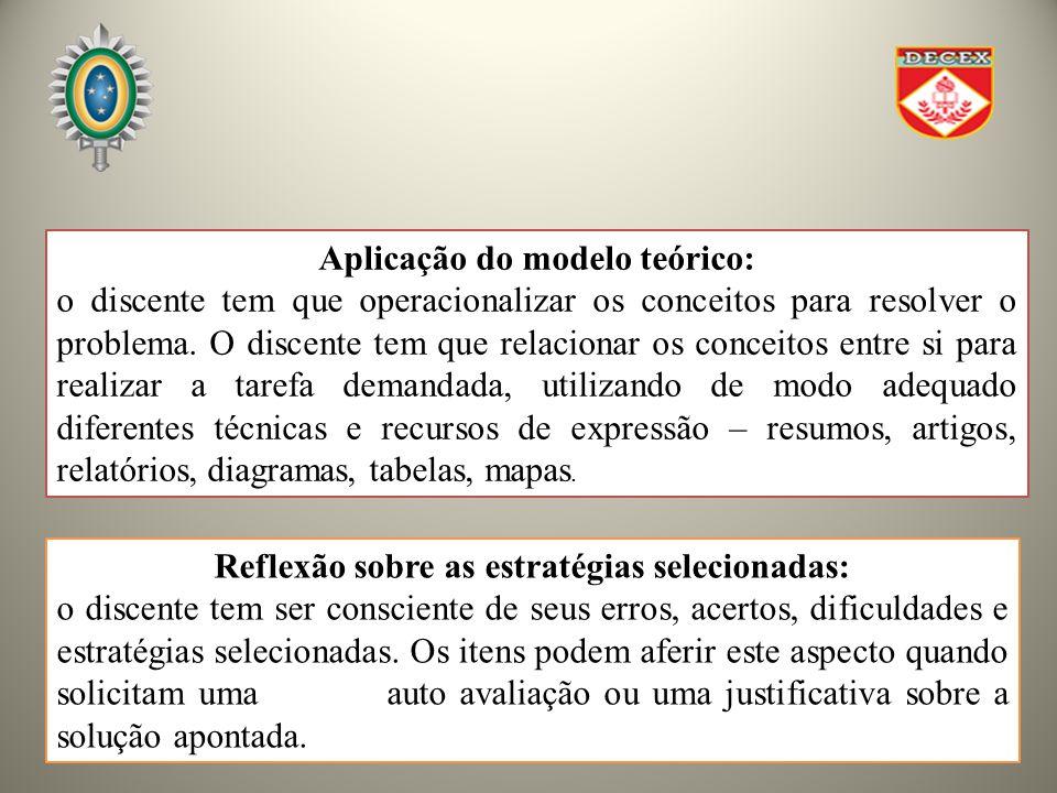 Aplicação do modelo teórico: