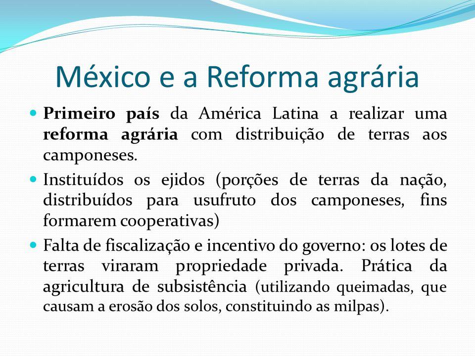 México e a Reforma agrária