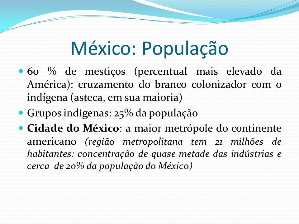 México: População 60 % de mestiços (percentual mais elevado da América): cruzamento do branco colonizador com o indígena (asteca, em sua maioria)