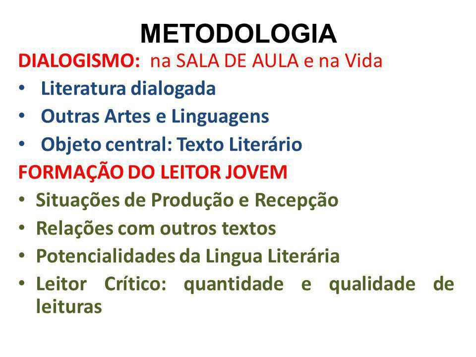 METODOLOGIA DIALOGISMO: na SALA DE AULA e na Vida Literatura dialogada