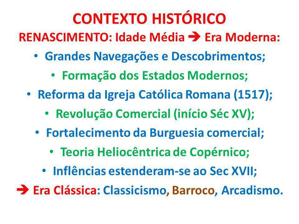 CONTEXTO HISTÓRICO RENASCIMENTO: Idade Média  Era Moderna: