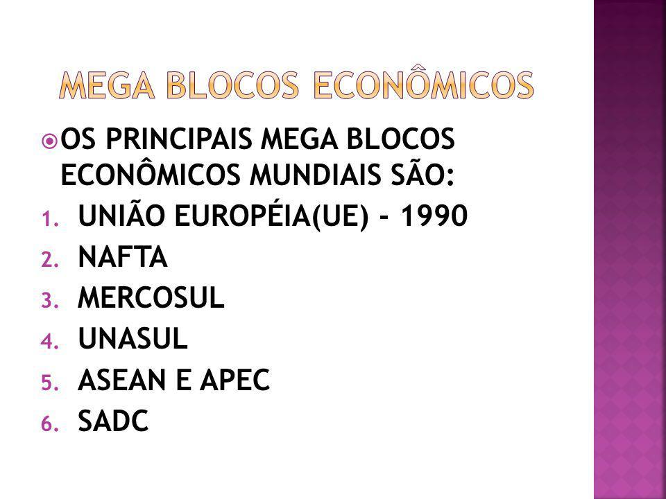 MEGA BLOCOS ECONÔMICOS