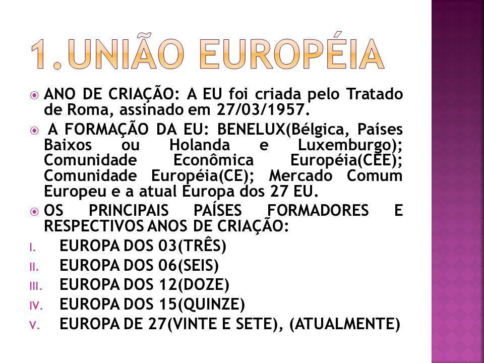 UNIÃO EUROPÉIA ANO DE CRIAÇÃO: A EU foi criada pelo Tratado de Roma, assinado em 27/03/1957.
