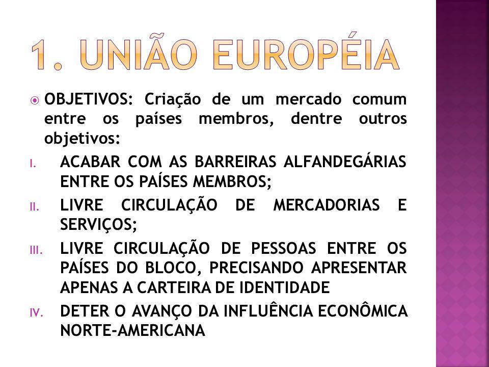 1. UNIÃO EUROPÉIA OBJETIVOS: Criação de um mercado comum entre os países membros, dentre outros objetivos: