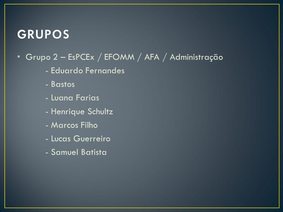 GRUPOS Grupo 2 – EsPCEx / EFOMM / AFA / Administração