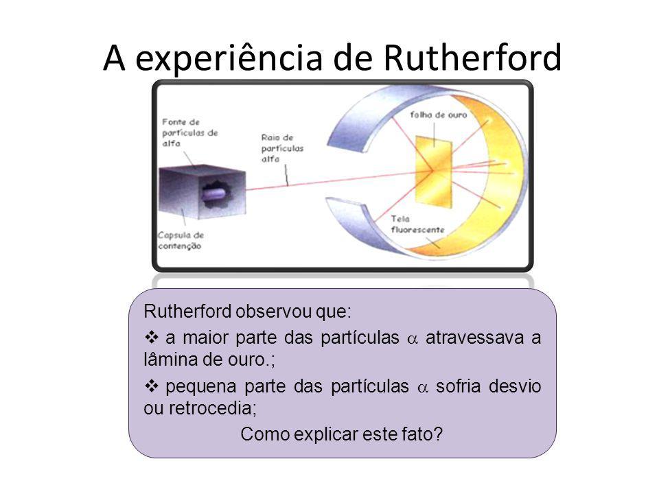 A experiência de Rutherford