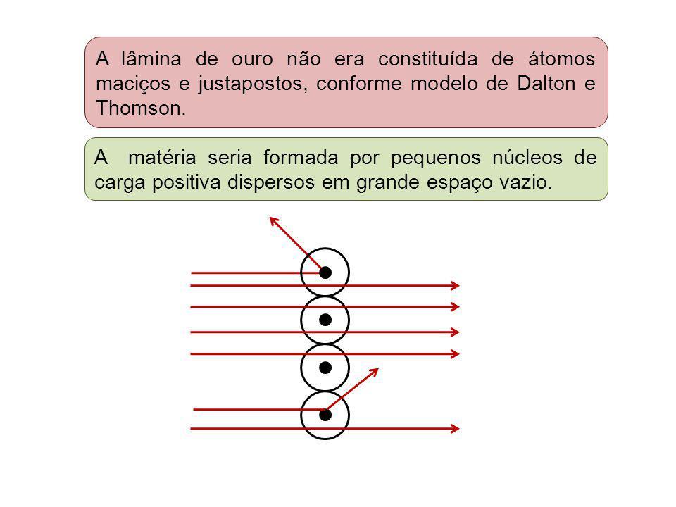 A lâmina de ouro não era constituída de átomos maciços e justapostos, conforme modelo de Dalton e Thomson.