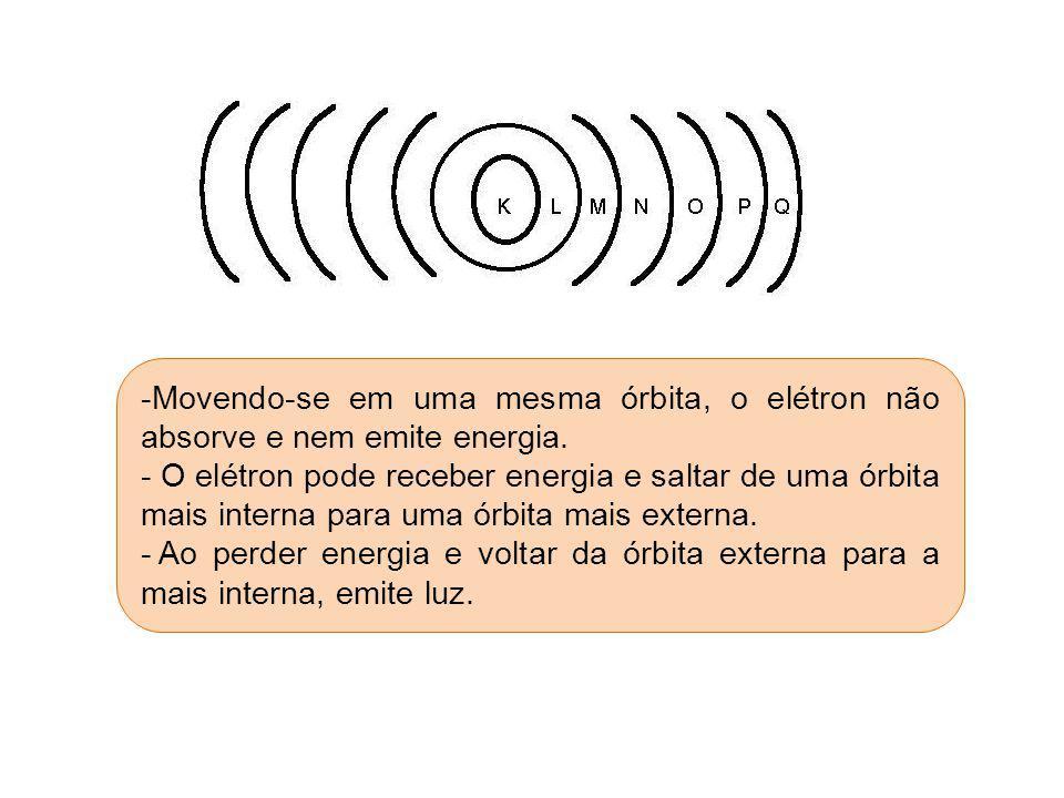 Movendo-se em uma mesma órbita, o elétron não absorve e nem emite energia.