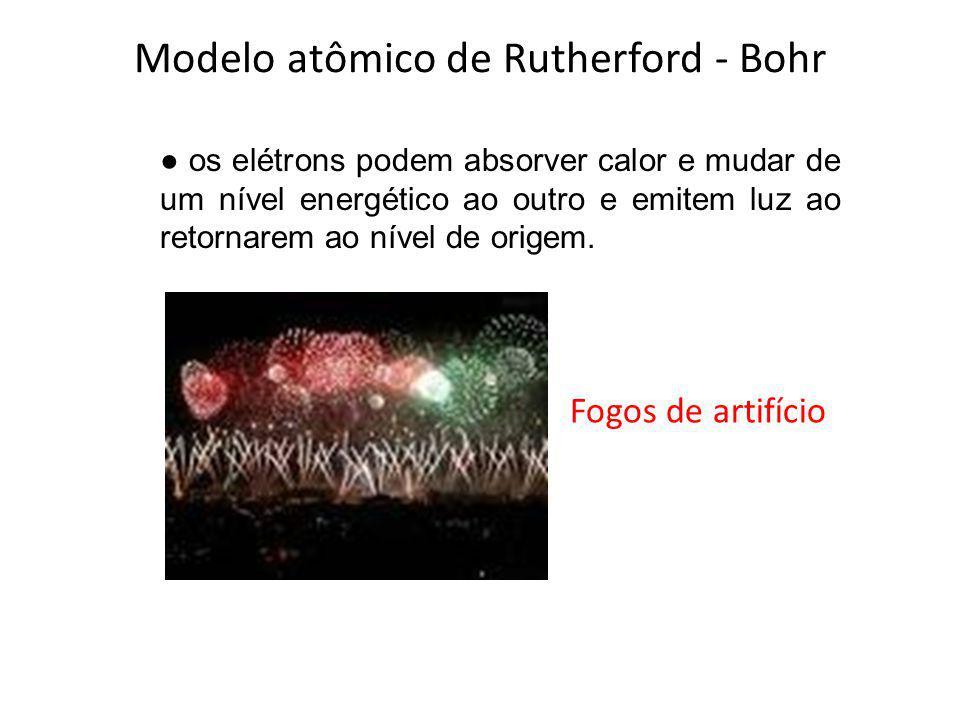 Modelo atômico de Rutherford - Bohr