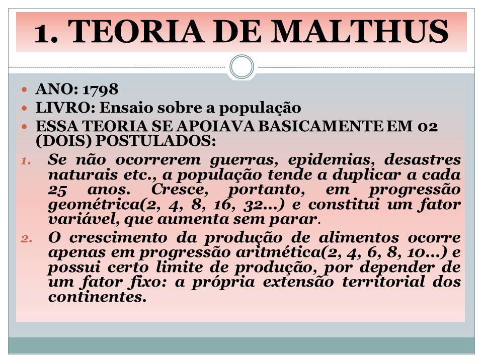 1. TEORIA DE MALTHUS ANO: 1798 LIVRO: Ensaio sobre a população