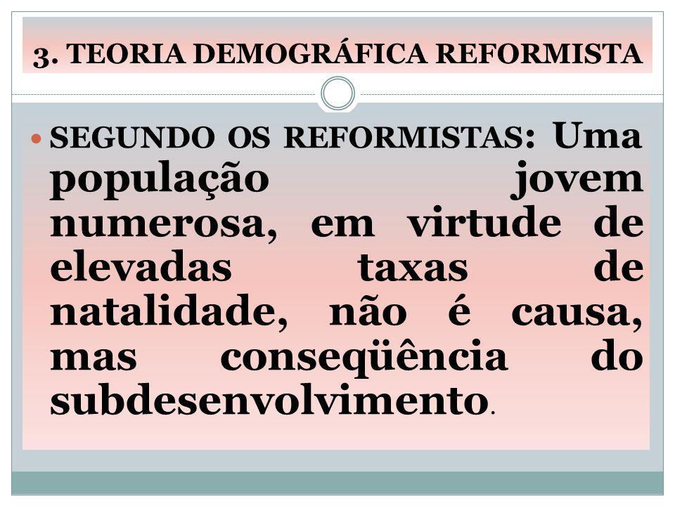 3. TEORIA DEMOGRÁFICA REFORMISTA