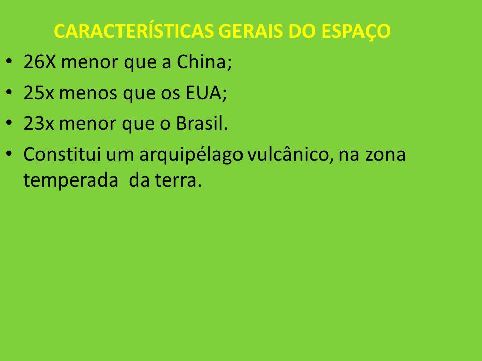 CARACTERÍSTICAS GERAIS DO ESPAÇO