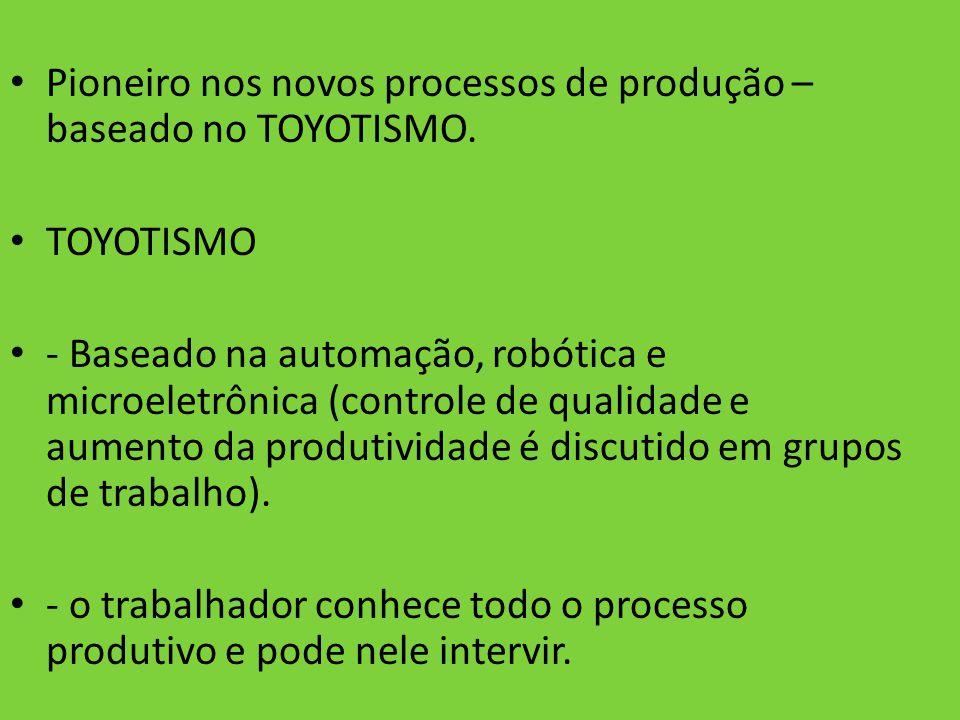 Pioneiro nos novos processos de produção – baseado no TOYOTISMO.