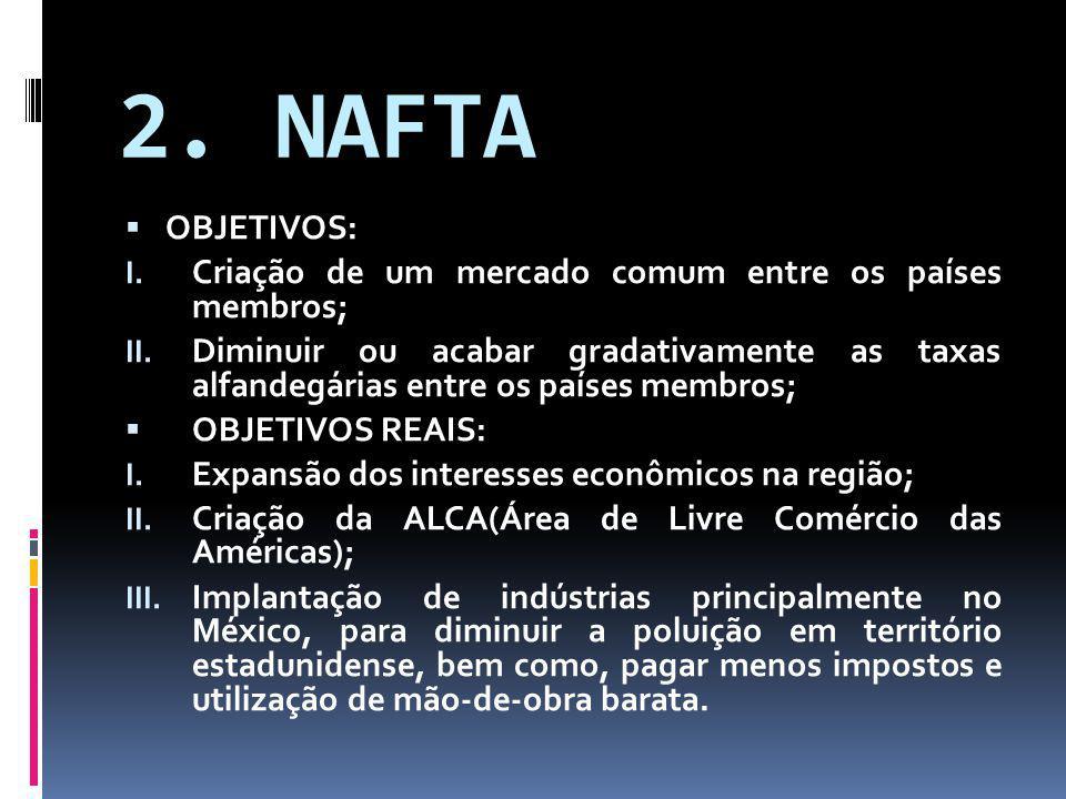 2. NAFTA OBJETIVOS: Criação de um mercado comum entre os países membros;