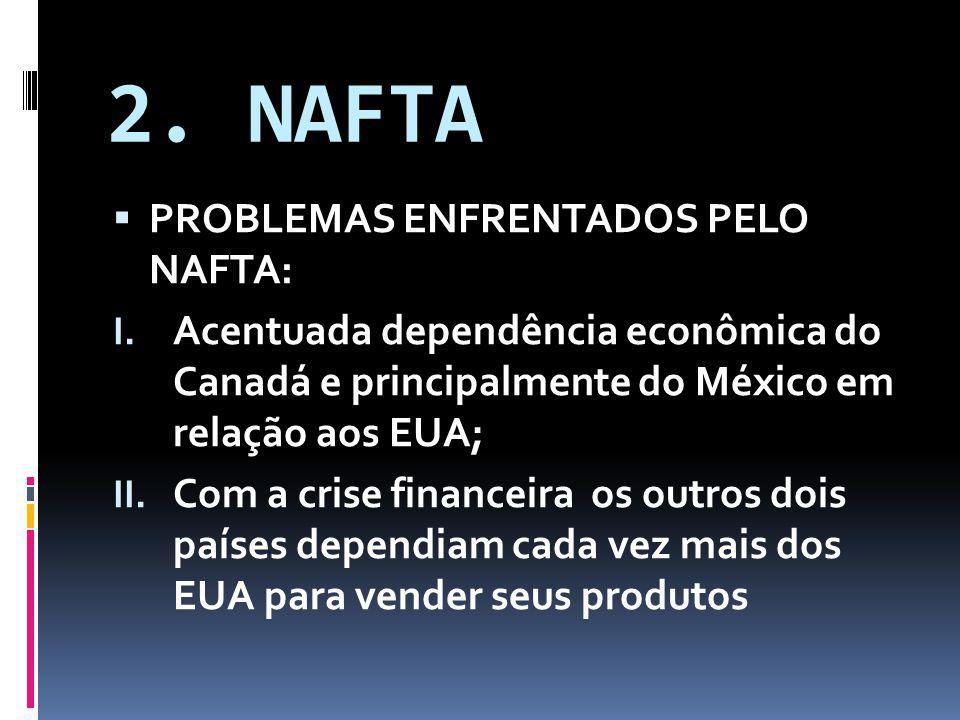 2. NAFTA PROBLEMAS ENFRENTADOS PELO NAFTA: