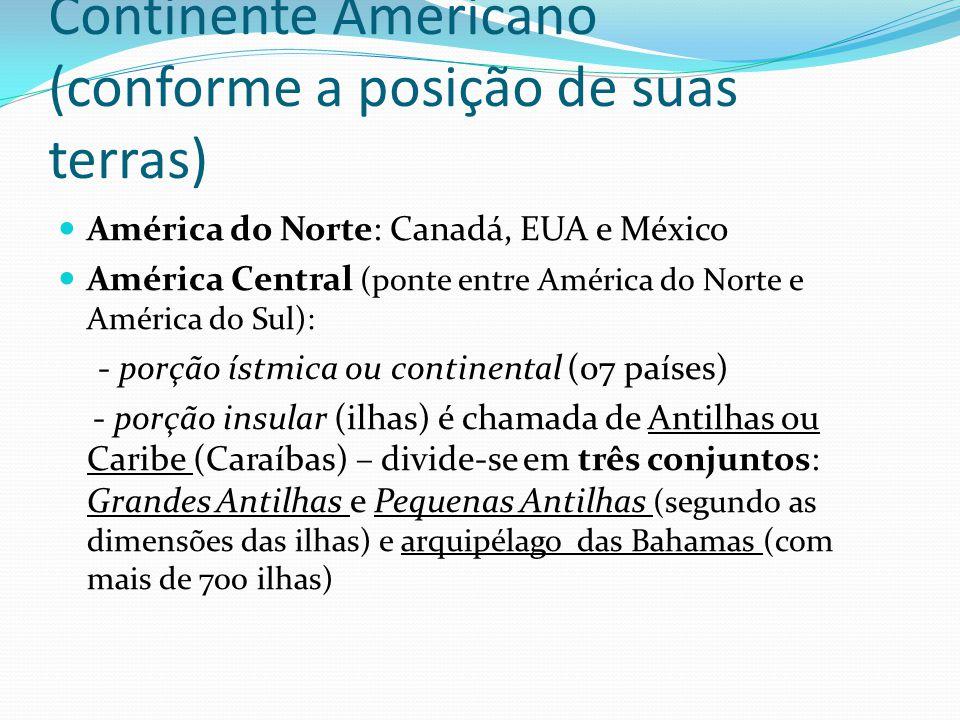Continente Americano (conforme a posição de suas terras)
