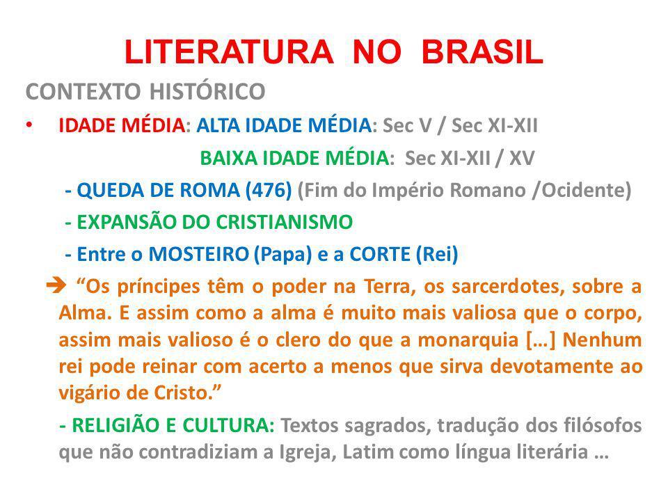 LITERATURA NO BRASIL CONTEXTO HISTÓRICO
