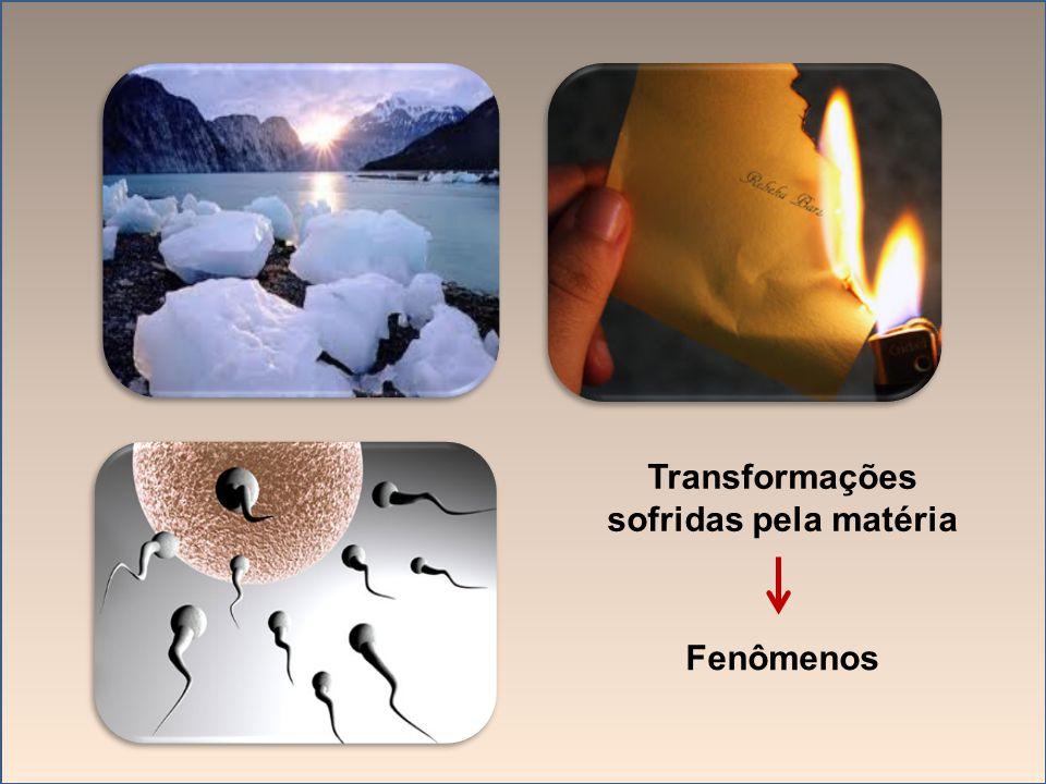 Transformações sofridas pela matéria