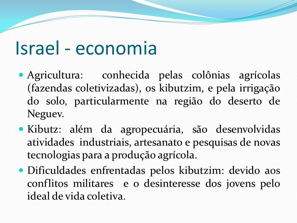 Israel - economia