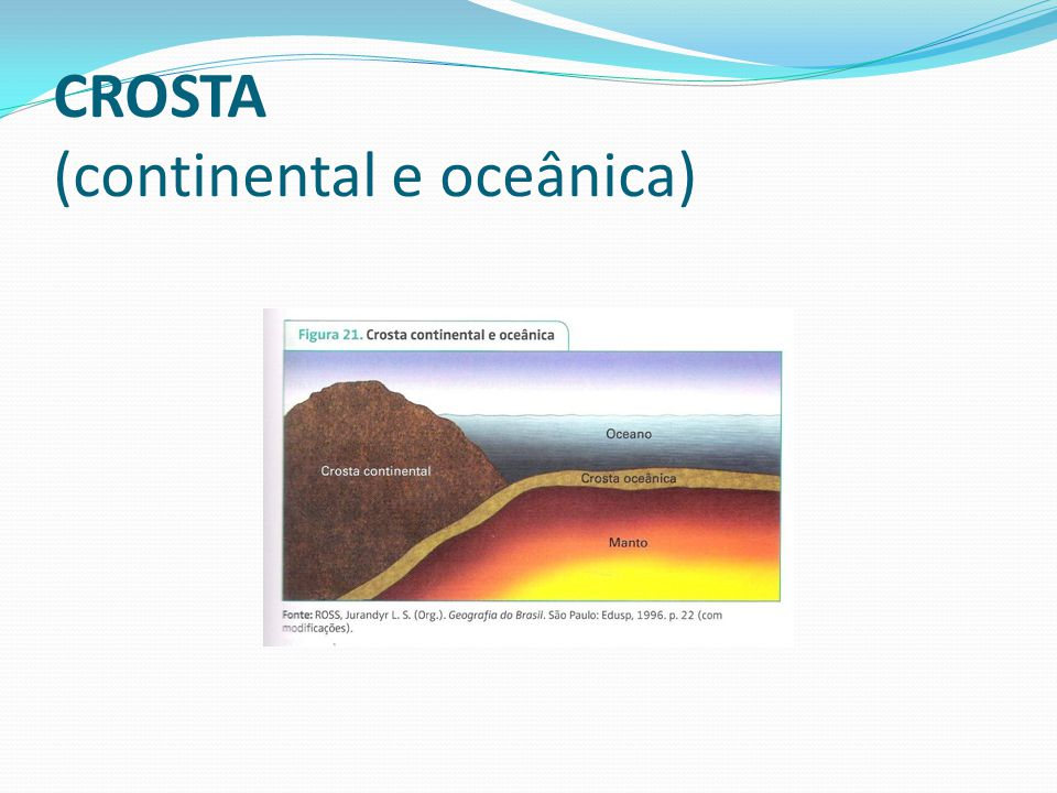 CROSTA (continental e oceânica)