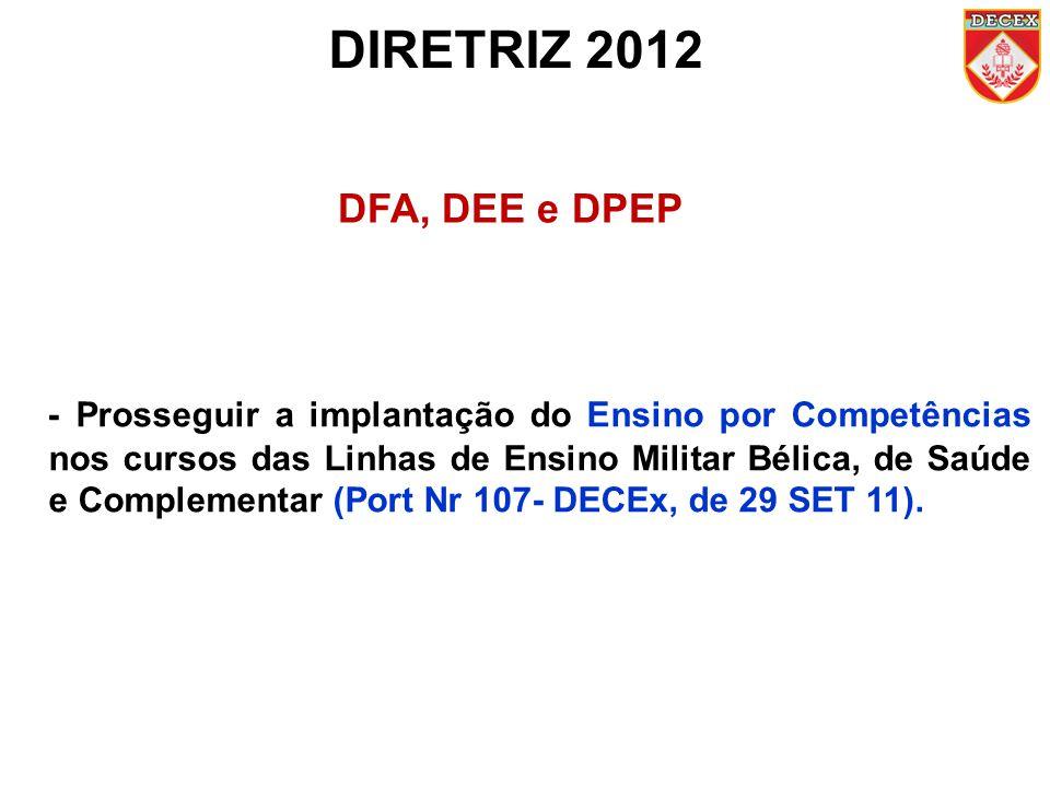 DIRETRIZ 2012 DFA, DEE e DPEP.