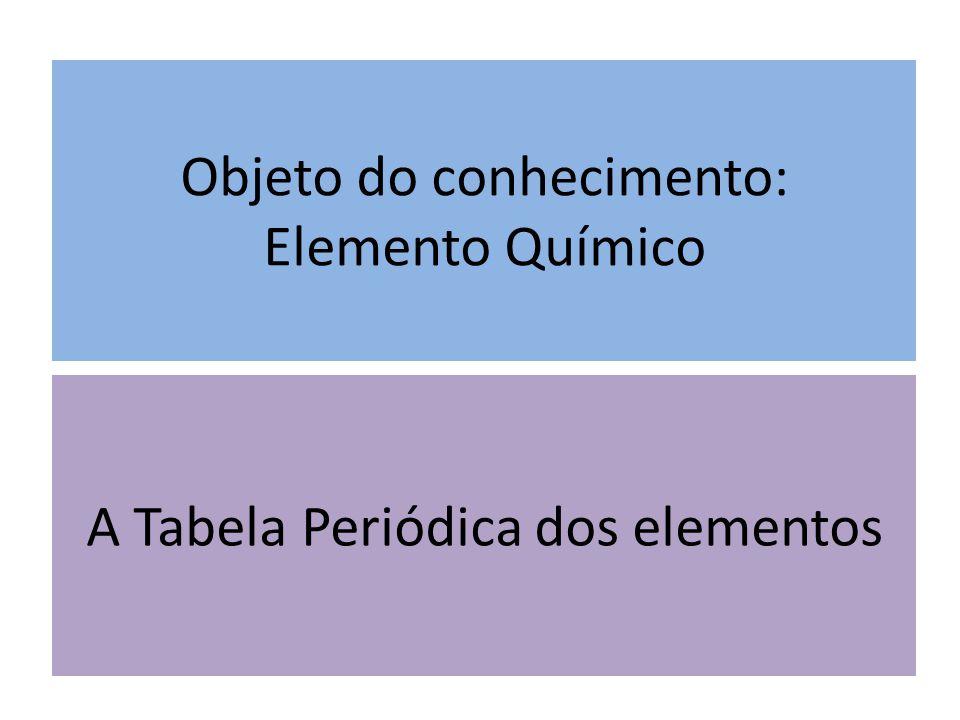 Objeto do conhecimento: Elemento Químico