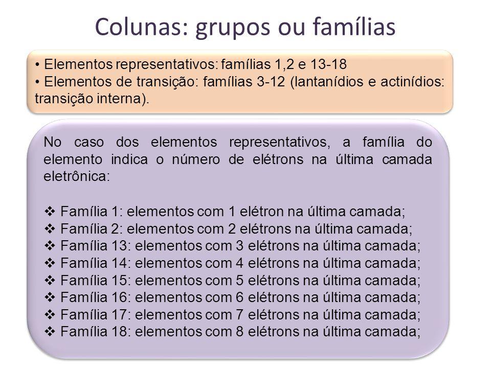 Colunas: grupos ou famílias