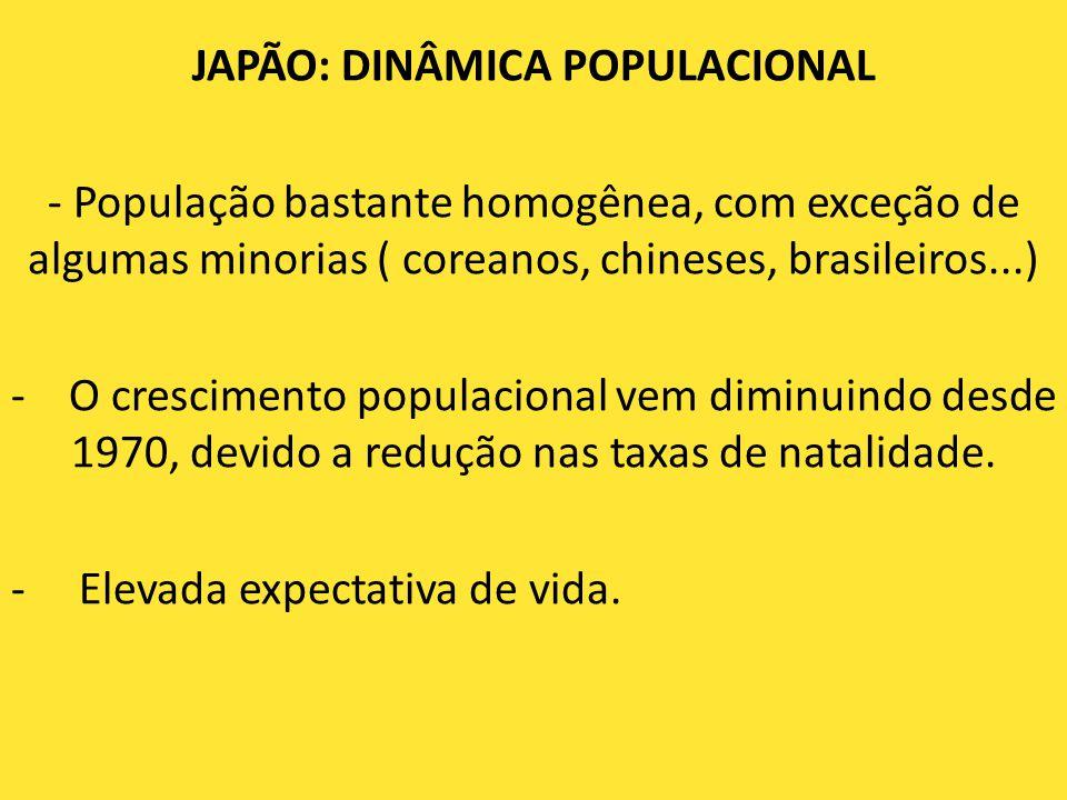 JAPÃO: DINÂMICA POPULACIONAL