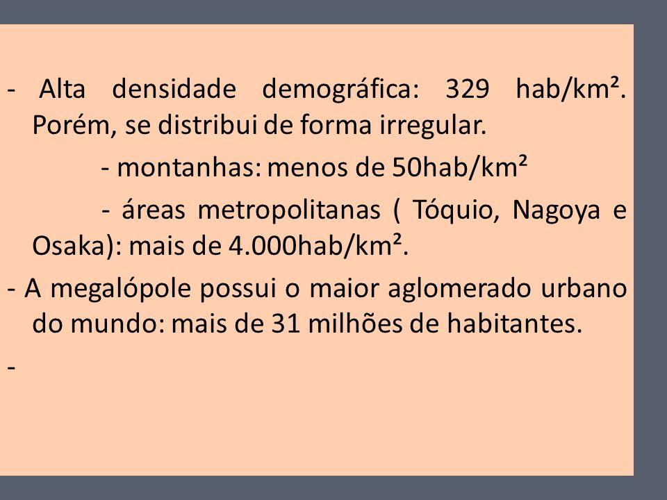 Alta densidade demográfica: 329 hab/km²
