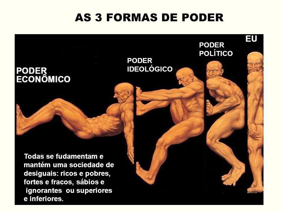AS 3 FORMAS DE PODER PODER POLÍTICO PODER IDEOLÓGICO