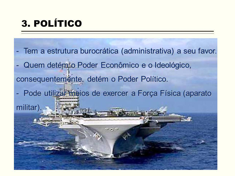 3. POLÍTICO Tem a estrutura burocrática (administrativa) a seu favor.