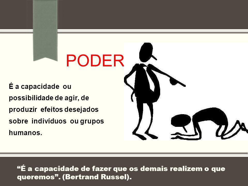 Poder É a capacidade ou possibilidade de agir, de produzir efeitos desejados sobre indivíduos ou grupos humanos.