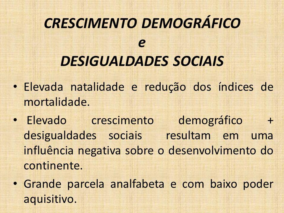 CRESCIMENTO DEMOGRÁFICO e DESIGUALDADES SOCIAIS