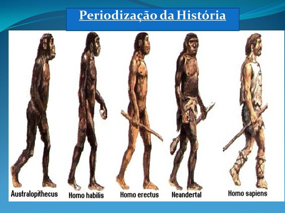 Periodização da História