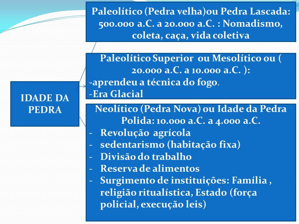 Paleolítico Superior ou Mesolítico ou ( 20.000 a.C. a 10.000 a.C. ):