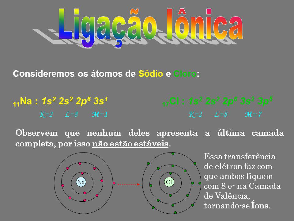Ligação Iônica 11Na : 1s2 2s2 2p6 3s1 17Cl : 1s2 2s2 2p6 3s2 3p5