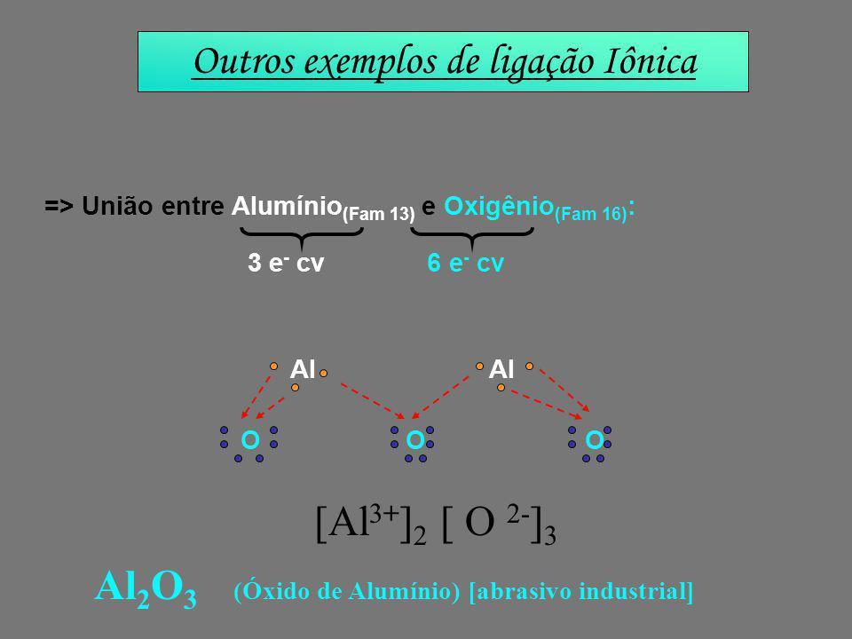 Outros exemplos de ligação Iônica